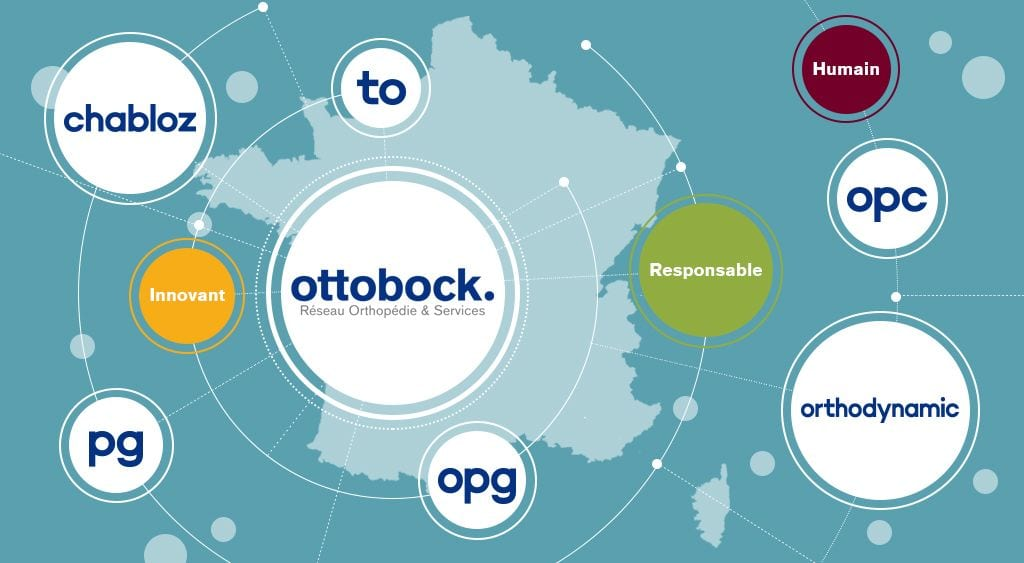 image-reseau-ottobock-orthopedie-services
